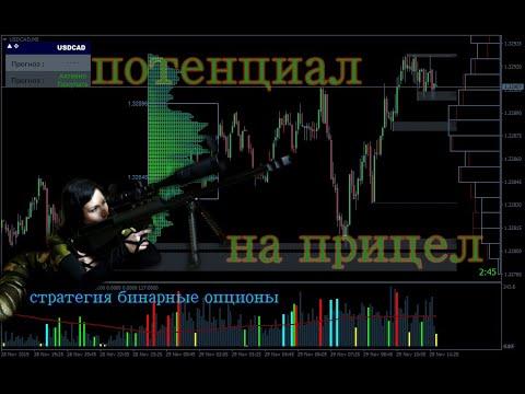 Российские биржи как заработать деньги в интернете