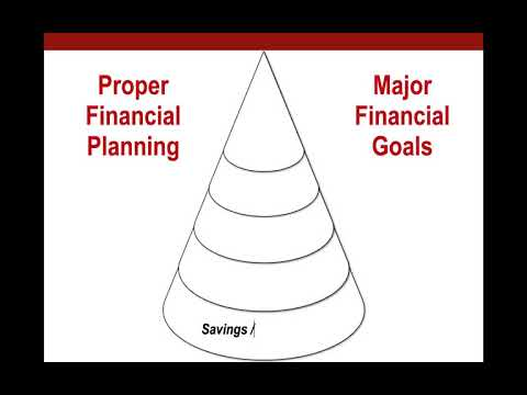 Online Presentation for Financial Planning and Life Insurance   Financial Advisor Training