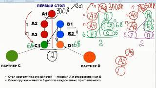 БРИФИНГ ПРОЕКТА ЕВРОБИТ 16 10 17 НИНА ЗЯБИРОВА