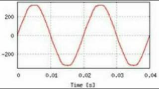 50hz.Test tone 10 mins