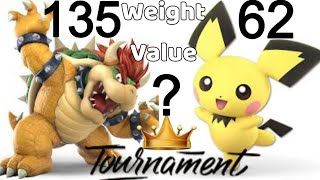 Heaviest Characters Vs Lightest Characters! Super Smash Bros Ultimate ep#38