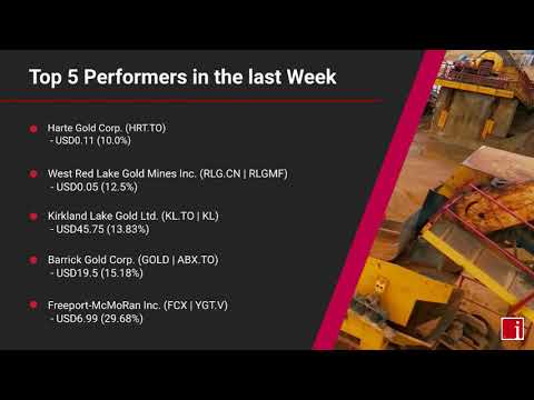 InvestorIntel's Gold Watchlist Update for Wednesday, March ... Thumbnail