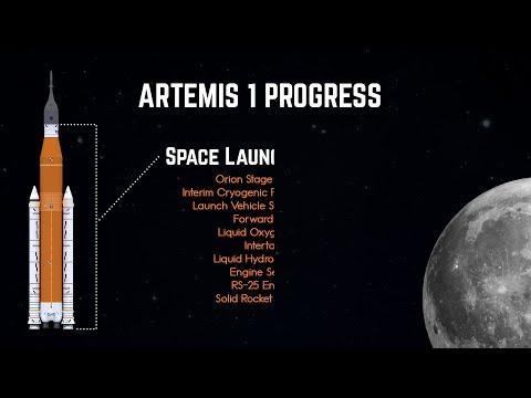 NASA's Artemis I Mission - SLS Rocket Shaping Up