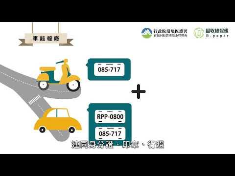 廢車回收3步驟:掃QR Code,獎勵金輕鬆GO!
