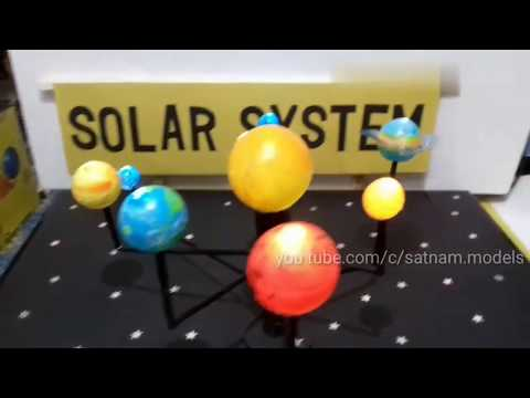 Solar System Model at Best Price in India