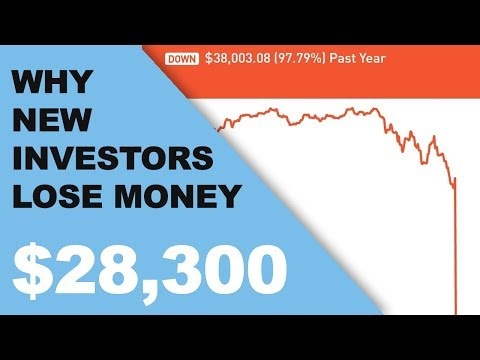 mp4 Investing New, download Investing New video klip Investing New