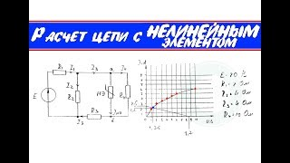 Инерционные и безынерционные нелинейные элементы