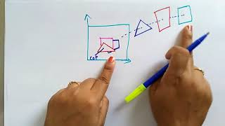 Z buffer method | Computer Graphics | lec-52| Bhanu Priya