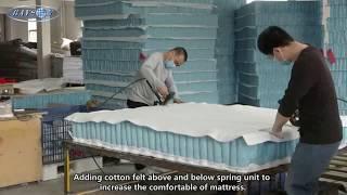 Pocket Spring Mattress Production Process Pocket Sprung Mattress Company