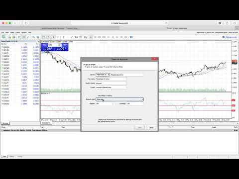 Strategy for binary options folk price action