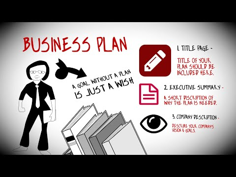 , title : 'How To Write a Business Plan To Start Your Own Business