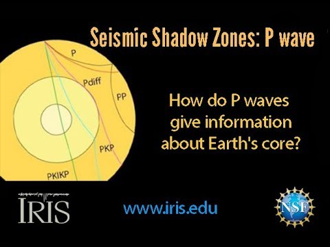 Seismic Phases—P-wave Shadow Zone