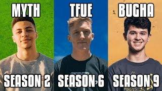 Best Fortnite Players From Each Season! (Season 1-10)
