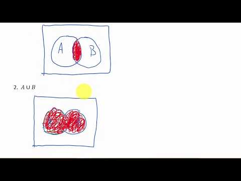 Venn Diagrams Shading Regions Two Sets Part 1 Of 2 Steve Crow