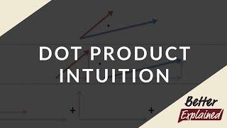 Bayes' Theorem Intuition - Самые лучшие видео