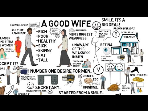 HOW TO BE A GOOD WIFE - Nouman Ali Khan Animated