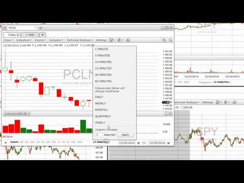 Sang Lucci   Daily Trading Review   December 30th, 2014