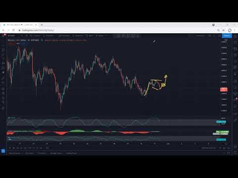 Bitcoin trader canada