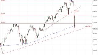 Wall Street – Dow Jones kämpft um die 200 Tage-Linie!
