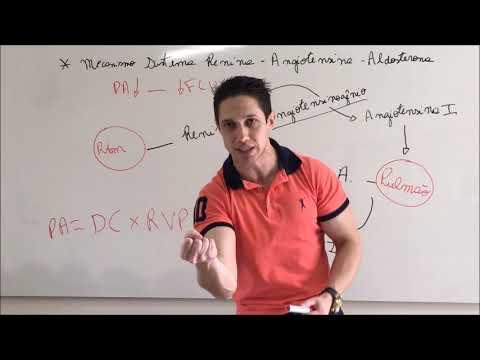 Como aprender. pressão sanguínea sem tonómetro