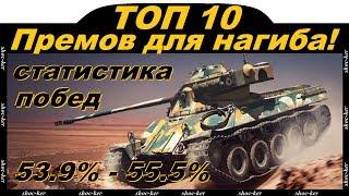 ТОП 10 Премиум танков для поднятия процента побед!