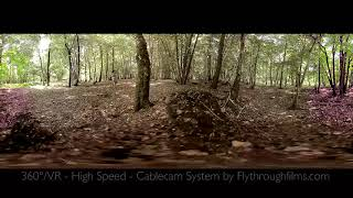 Our New 360 Cablecam System
