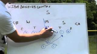 Youth Football Online Free Play – Wishbone 45 Counter