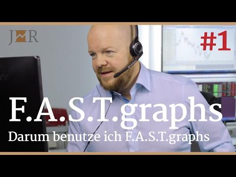 #1 Darum benutze ich F.A.S.T.graphs | Geniale Software für die Fundamental Analyse