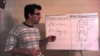 Definiční obor funkce - úvod