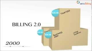 Introducing Veris Billing - truly innovative telecom billing solution!