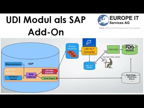 SAP UDI Add-On