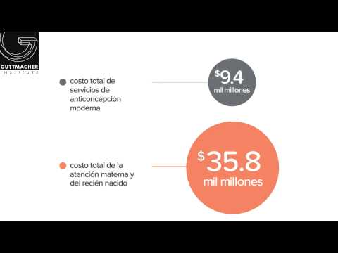 La Importancia de Invertir en Salud Materna - Adding it Up