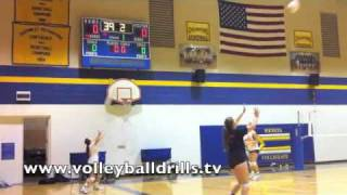 Volleyball Passing and Setting Drills: Better Ball Control 60 seconds