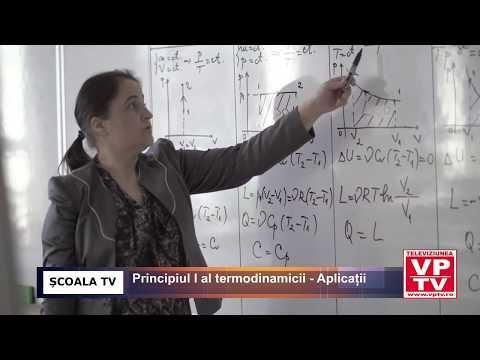 Principiul I al termodinamicii – Aplicații