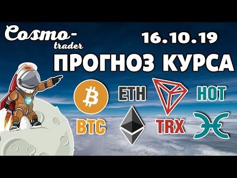 Биржи криптовалют на русском с выводом