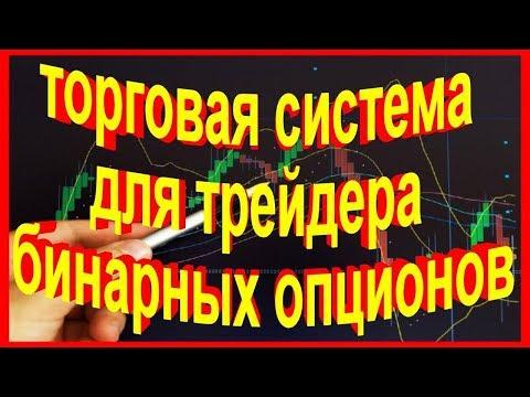 Выгодные брокеры россии