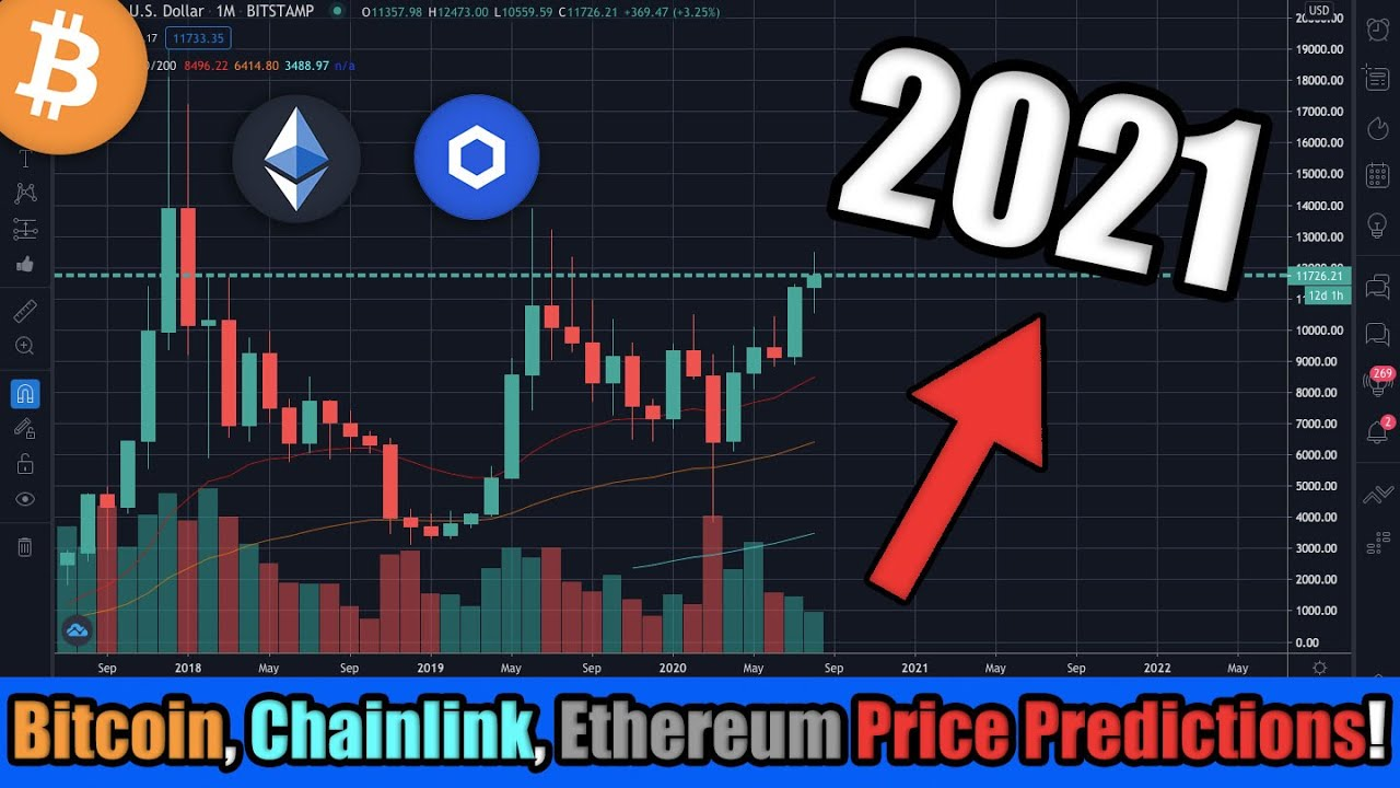 The Most Insane Cryptocurrency Price Predictions for 2021! Bitcoin, Ethereum, Chainlink Predictions