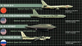 Fastest Active Bombers in the World