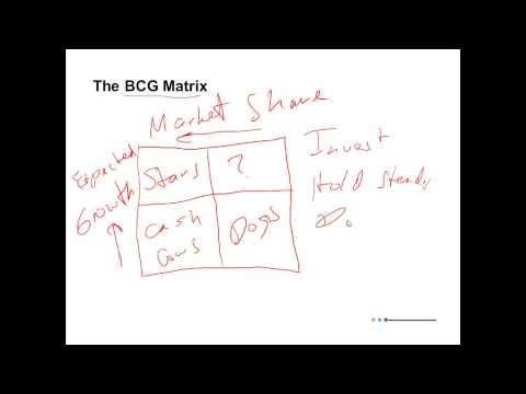 Strategic Management for Principles of Management - YouTube