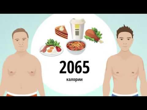 Prarasti kūno riebalų riebalai, Prarasti riebalus ir svorį