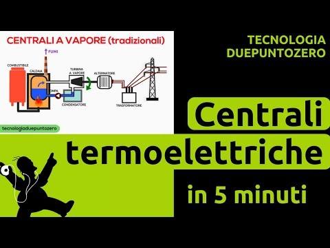Le centrali termoelettriche, in 5 minuti
