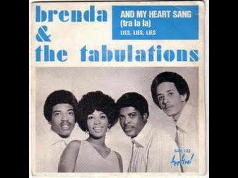Right On The Tip Of My Tongue — Brenda & The Tabulations | Last.fm