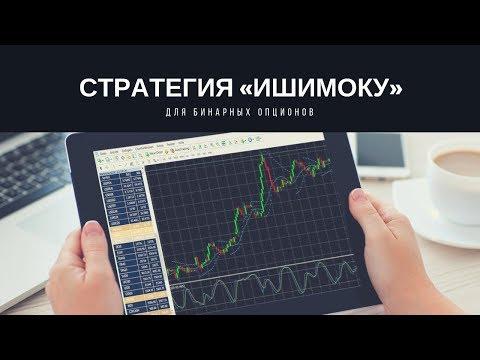 Опционами bnomo инвестиции бинарными