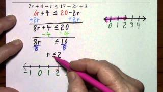 Solve Inequalities, Graph Solutions & Write Solutions in Interval Notation