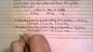 Limiting Reactant - Complex