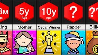 Comparison: Youngest Achievements