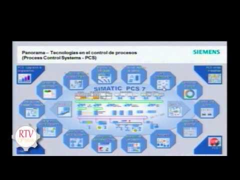 Conceptos y fundamentos del control de procesos y sus aplicaciones en la industria CIME