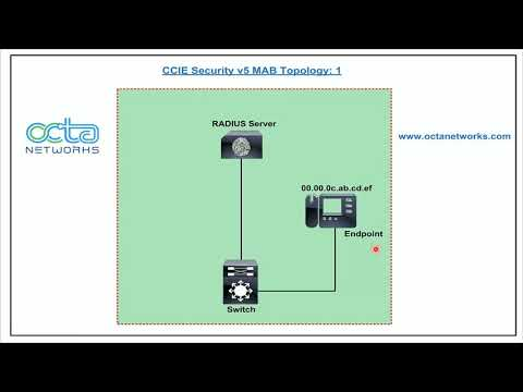 CCIE Security Zero to Hero Course - OCTA Networks