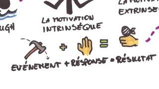 Vignette de L'important n'est pas de créer de la motivation mais de la conserver