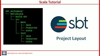 Scala Tutorial - SBT Project Layout